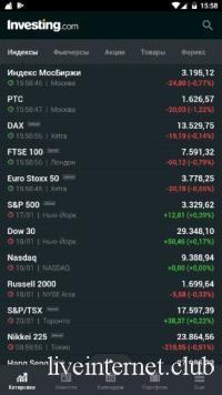 Investing.com: биржа, инвестиции, акции, финансы, ETF v6.6.8 build 1299 (Android)